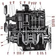 4-134 L Engine Side View