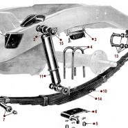 Suspension Diagrams - Willys CJ-2A