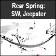 Rear Spring - Station Wagon, Jeepster