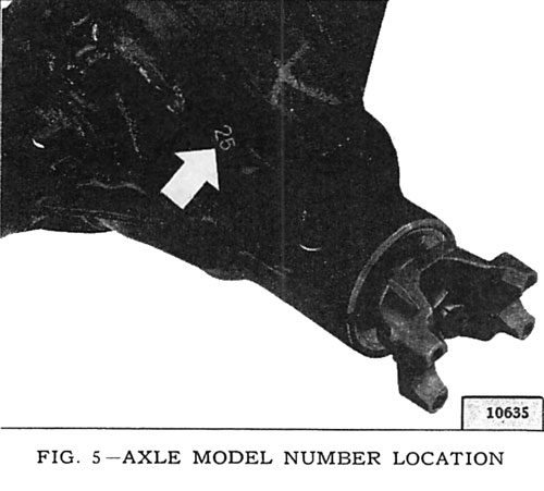 Axle Model Number Location