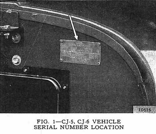 CJ-5, 6 - Vehicle Serial Number Location