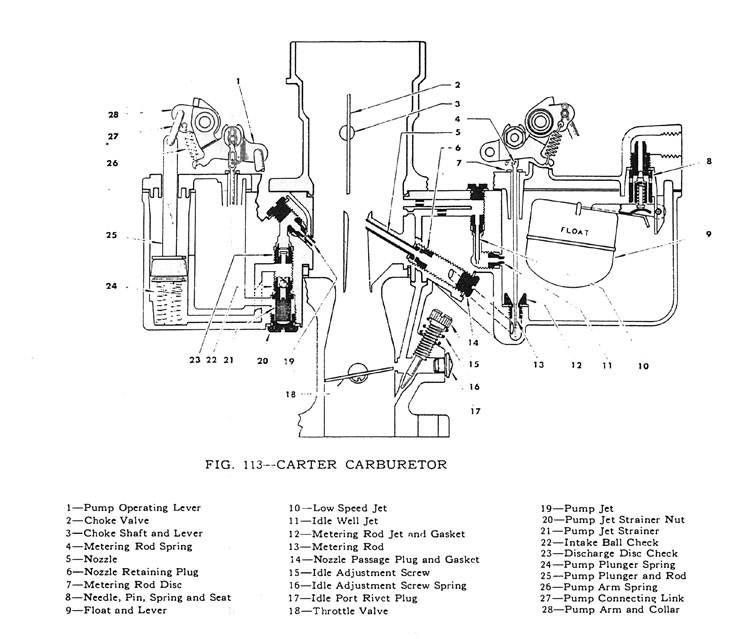 Carter Carburetor Servicing and Adjustment - MB