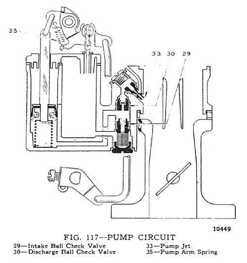 Carter Carburetor Pump Circuit