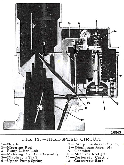 Carter YF High Speed Circuit