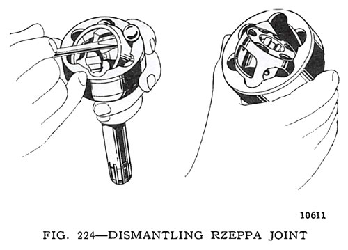 Dismantling Rzeppa Joint