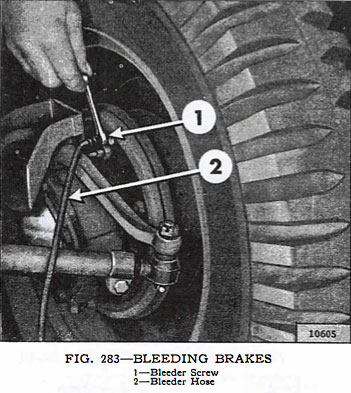 Bleeding Brakes - Fig. 283