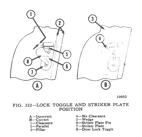 Lock Toggle and Striker Plate Assembly