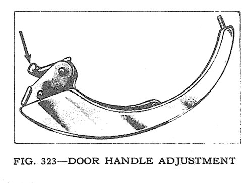 Door Handle Adjustment