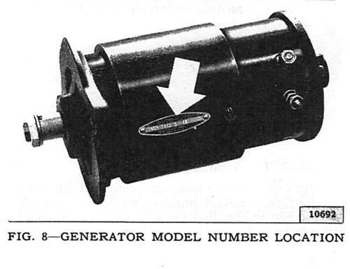 Generator Model Number Location
