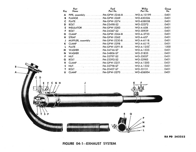 GPW - Exhaust System Illustration