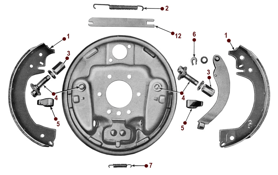 Wheel Brake Diagram