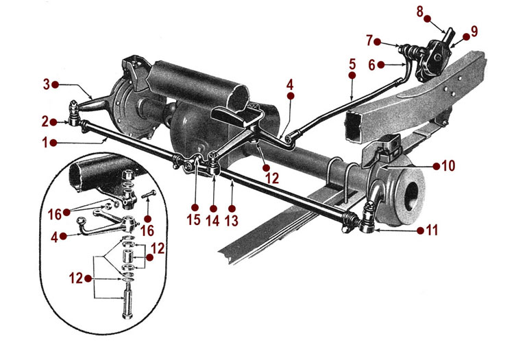 Steering System Diagram