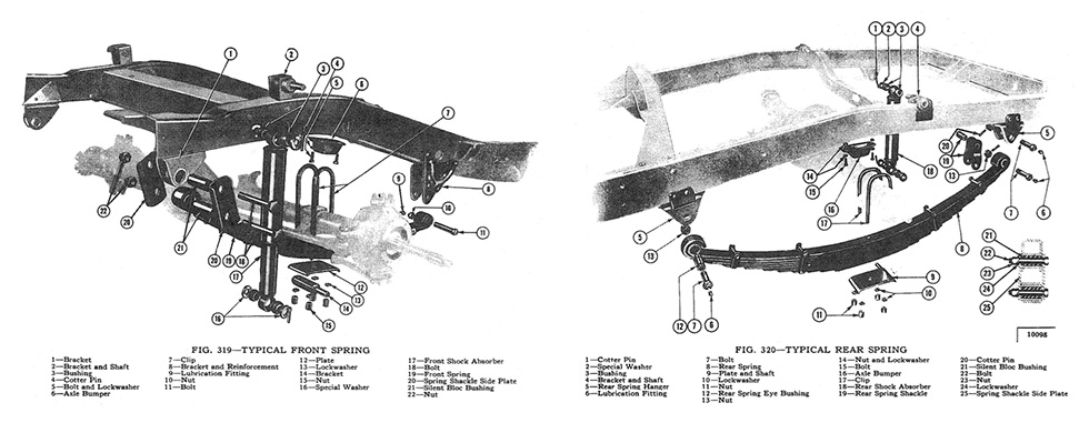 Front and Rear Spring Illustrations