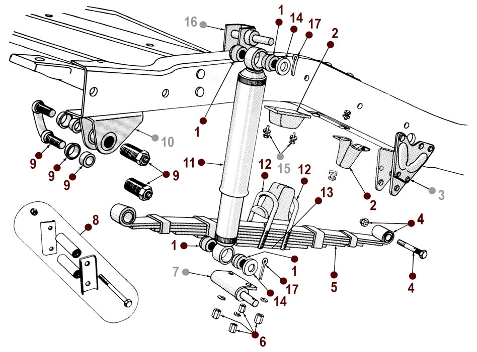Spring and Suspension Absorber Specs