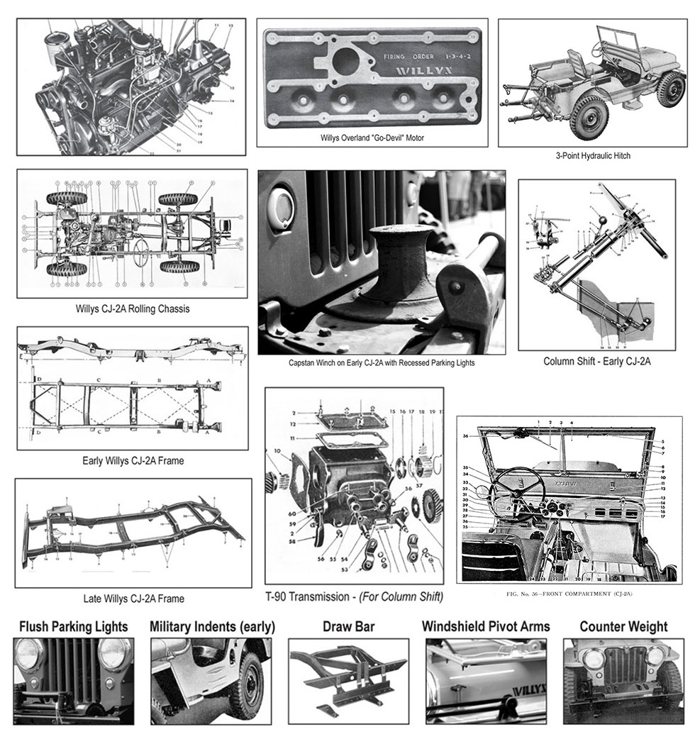 Willys CJ-2A Detailed Views