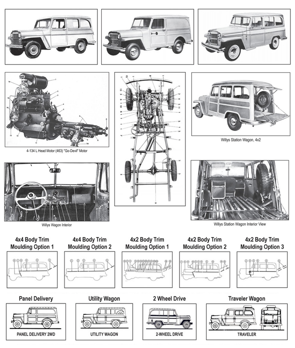 685 Willys Wiring Diagram Trusted Wiring Diagrams \u2022 M38a1 Wiring  Diagram Willys Pickup Wiring Diagrams