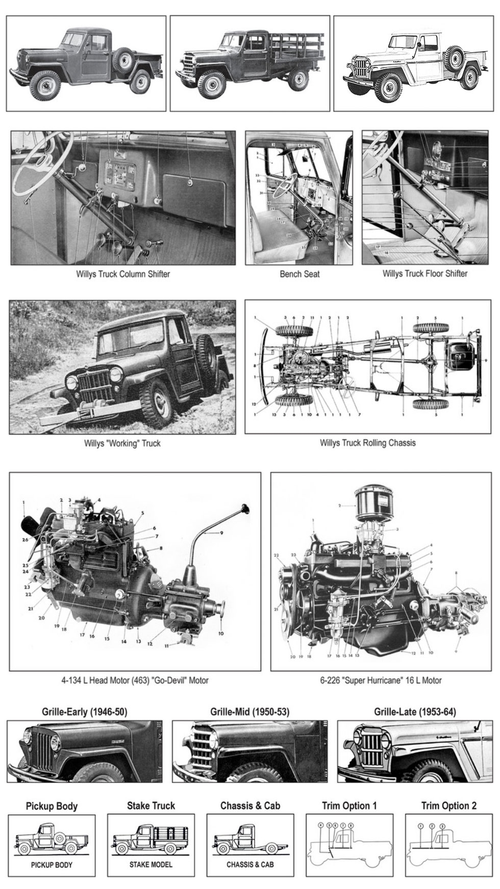 1946 1964 Truck General Specs Jeep Fc 150 Wiring System Willys Details