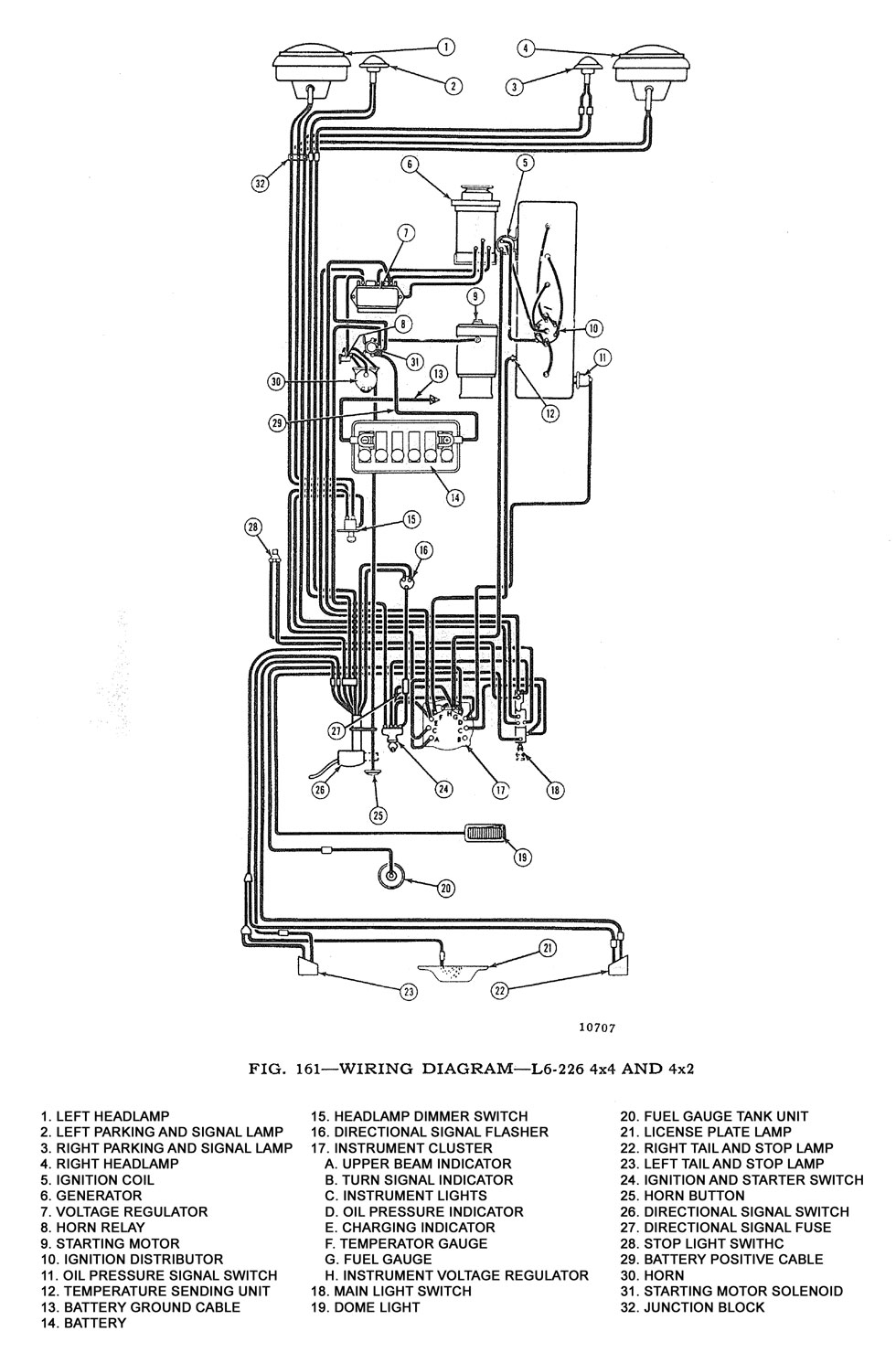 Kaiser Jeep Wiring Automotive Diagram 1971 Cj5 L6 226 4x4 And 4x2 Rh Kaiserwillys Com Amc